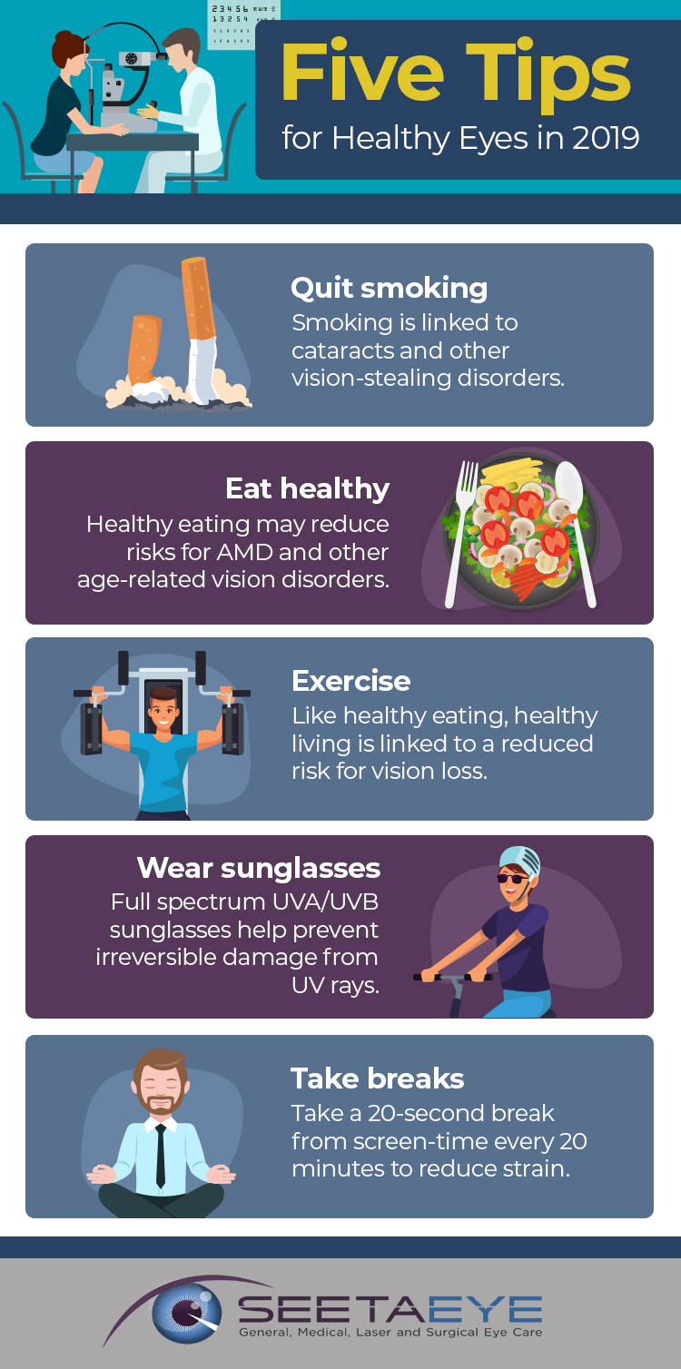 Infographic with tips for keeping eyes healthy